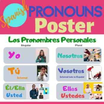 Spanish Subject Pronouns Poster with English Translations - translated