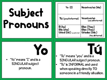 Spanish Subject Pronouns Reference Cards