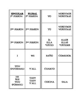 Spanish Subject Pronouns T-Chart and Present Tense Endings