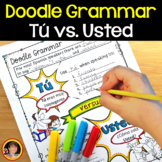 Spanish Subject Pronouns:  Tú versus Usted (Doodle Grammar)