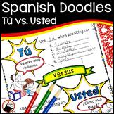 Spanish Tú vs. Usted   Spanish Subject Pronouns