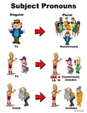Spanish Subject Pronouns and Ser PICTURE Notes