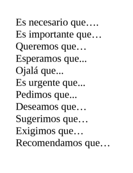 Spanish Subjunctive Activity