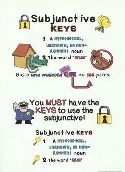 Spanish Subjunctive Adjective Clause Notes