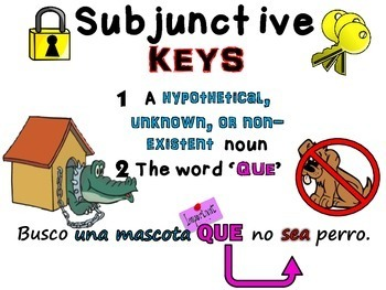 Spanish Subjunctive Adjective Clause Notes and Practice Powerpoint BUNDLE