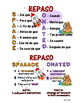 Spanish Subjunctive Adverb Clause Notes