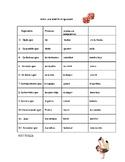 Spanish Subjunctive Game - Juego en el subjuntivo (Impersonal Expressions)