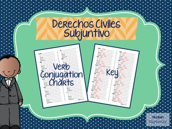 Spanish Subjunctive Mood Verb Conjugation Charts (Español Subjuntivo)