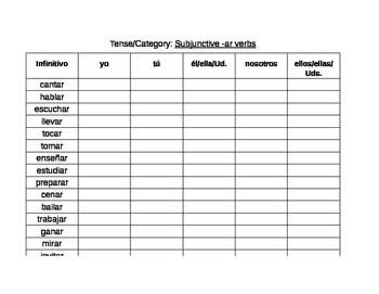 Spanish Subjunctive Practice Charts