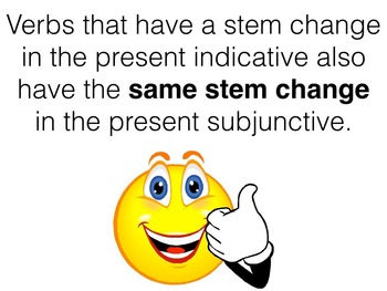 Spanish Subjunctive Stem-changing Verbs PowerPoint Slideshow