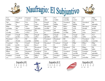 Spanish Subjunctive Verb Form Activity (Naufragio)