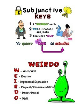 Spanish Subjunctive WEIRDO Notes