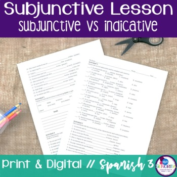 Spanish Subjunctive vs Indicative Lesson