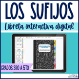 Los Sufijos Spanish Suffixes Distance Learning Google Slides