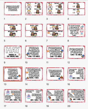 Spanish High-Frequency Verb Posters PRESENT Tense (Singular forms)