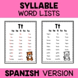 Spanish Syllable Word Lists
