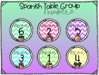 Spanish Table Group Numbers