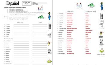 Spanish Table Items Plurals - 20 Vocabulary Translations Worksheet