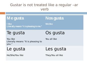 Spanish - Gustar PowerPoint
