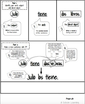 Spanish Task Cards and INB Notes for Direct, Indirect and Double Object Pronouns