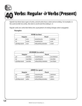 """Spanish Teacher's Handbook: Regular """"-ir"""" Verbs (Present)"""