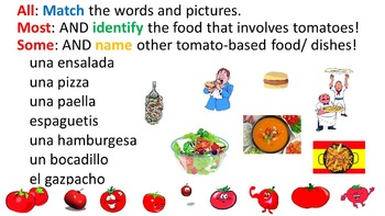 Spanish Teaching Resources. La Tomatina. End of Term Lesson.