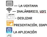 Spanish Technology Vocabulary