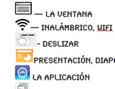 Spanish Technology Vocabulary