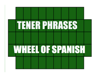 Spanish Tener Phrases Wheel of Spanish