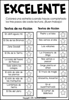 Spanish Text Based Evidence Reading Passages for APRIL
