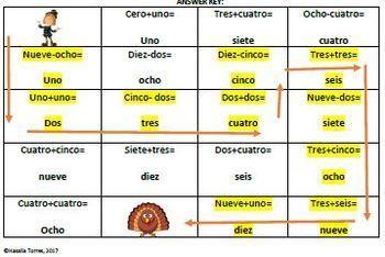 Spanish Thanksgiving Basic Math