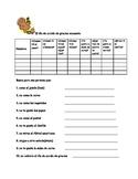 Spanish Thanksgiving vocabulary survey