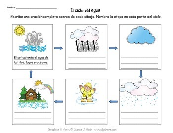 Spanish: Water Cycle Worksheet (El ciclo del agua) by Vero DuMont