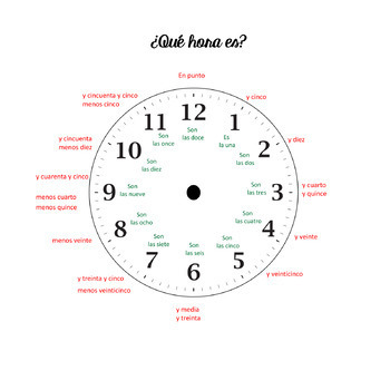 Spanish Time, La hora Interactive Notebook Activities