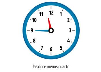 Spanish Time Posters Flashcards La hora en español