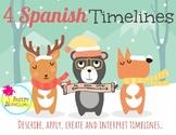 Spanish Timelines/ Linea cronológica