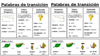 Spanish Transition Words