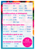 Spanish Transition Words Poster