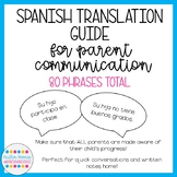Spanish Translation Guide for Parent Communication (all grades)