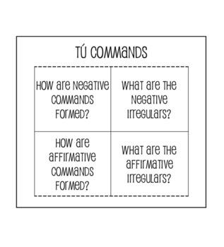 Spanish Tú Commands Interactive Notebook