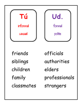 Spanish Interactive Notebook Tu and Ud.