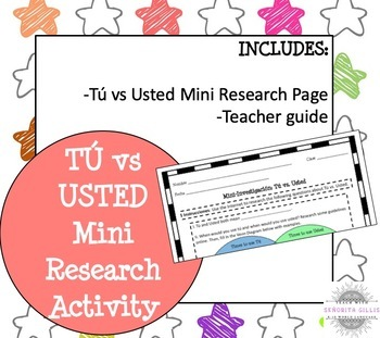 Spanish Tú vs Usted Mini Research Activity