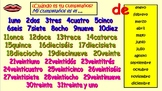 Spanish Unit 1 Lesson 4 Dates, birthdays & the alphabet