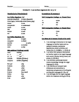 Spanish 1, Unit 5: Er/ir verbs, question words, negation