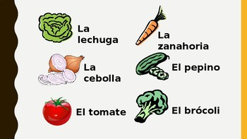 Spanish Unit Powerpoint- Being Healthy