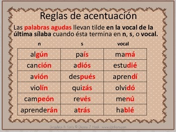 Spanish: Use of Accent Marks (Palabras agudas, graves o llanas y esdrújulas)