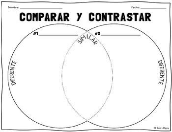 Venn diagram in spanish selol ink venn diagram in spanish ccuart Image collections