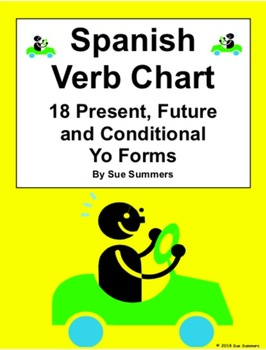 Spanish Verb Chart - 18 Present, Future and Conditional Yo Form Conjugations