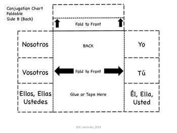 Spanish Verb Chart Fold-It