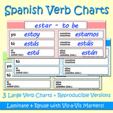 Spanish Verb Charts - Laminate & Reuse with Vis-a-Vis Markers